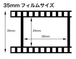 35mmフィルムサイズ
